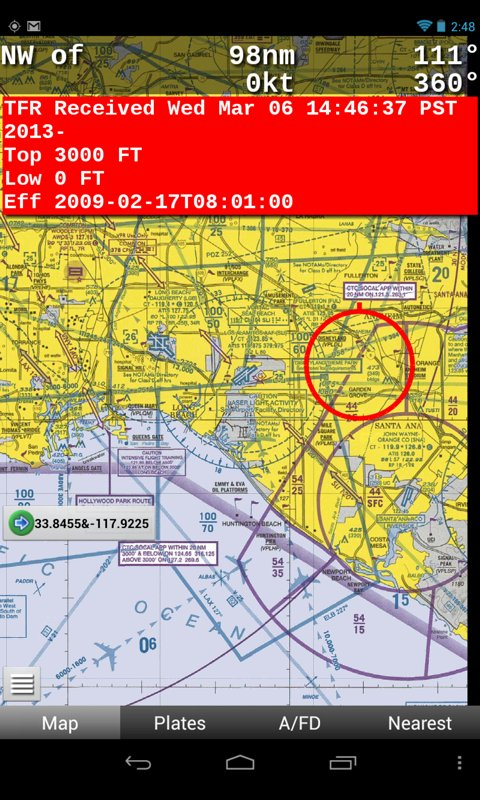 TFR with Text (TAC chart)
